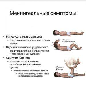 вакцинация от менингита в Подольске